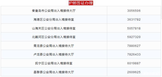 秦皇岛超全便民通讯录&生活服务功能表!